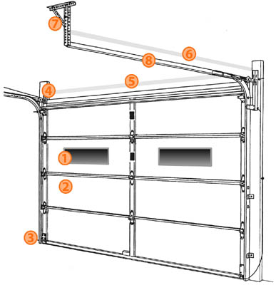 Garage Door Diagram Nask Doors