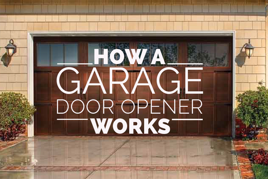How A Garage Door Open Works